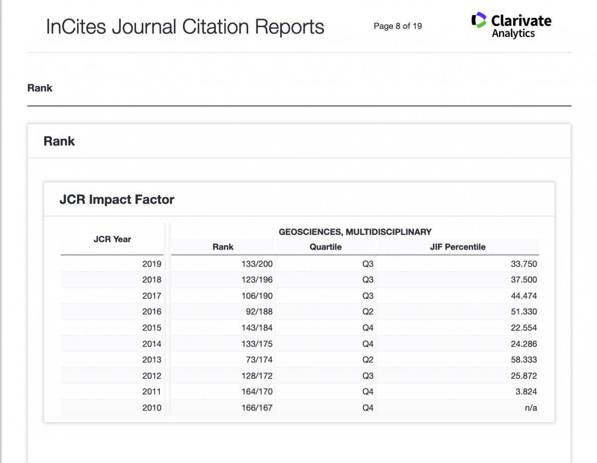 Screenshot 2020 07 01 InCites Journal Citation Reports(10)