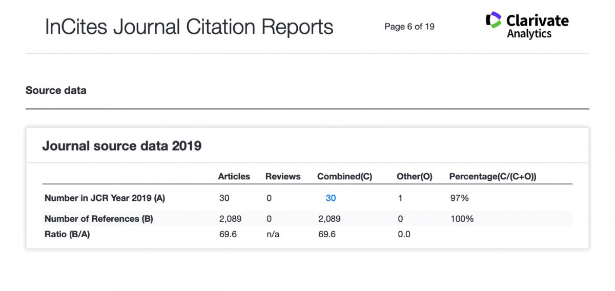 Screenshot 2020 07 01 InCites Journal Citation Reports(8)